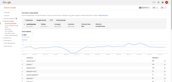 Google Search Console keresési statisztikák